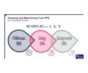 Cleaning and Maintaining your PPE Guide